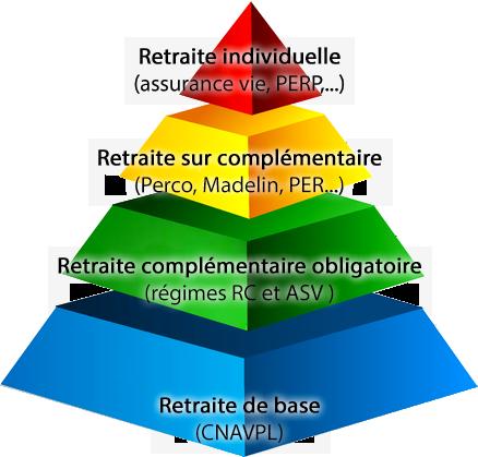 pyramide-3d-veto